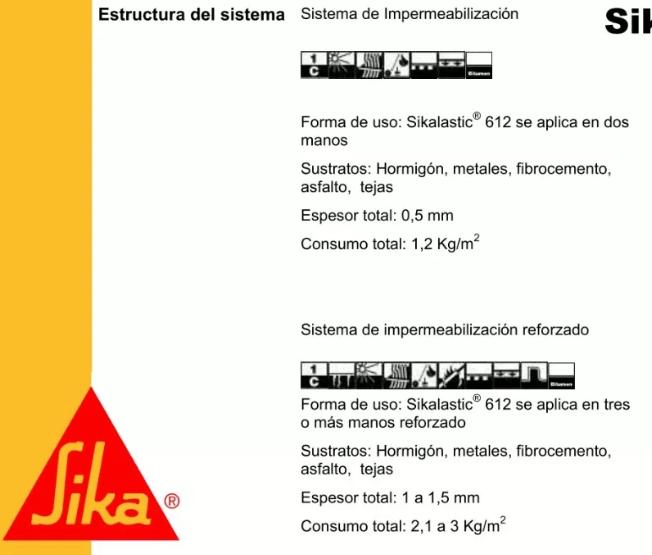 Impermeabilizante Sika Sikalastic 612 X 25 Kg.
